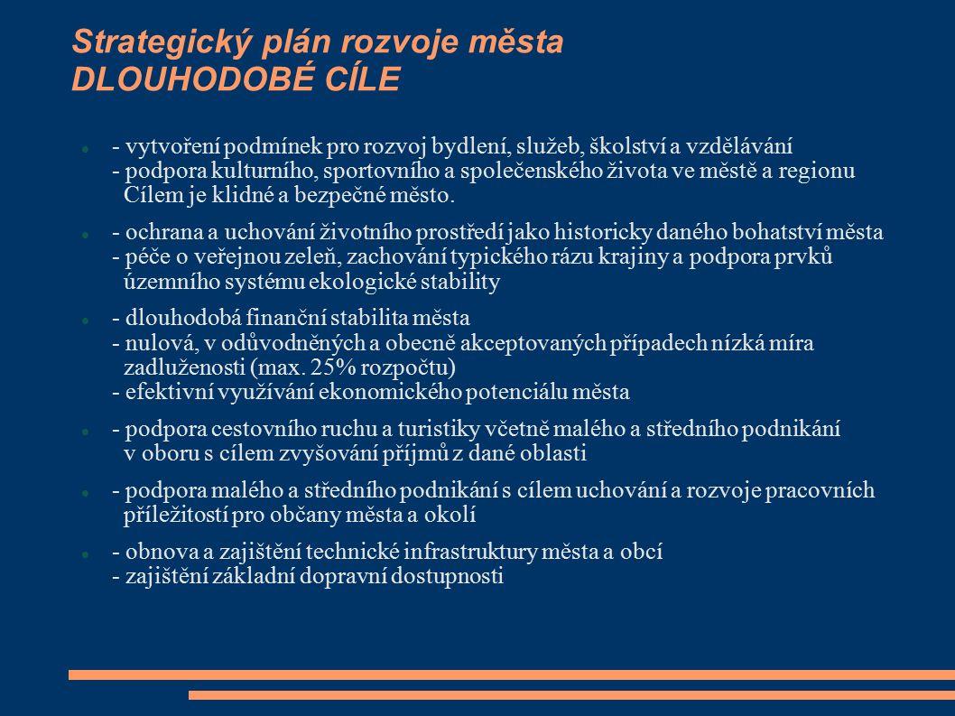 Strategický plán rozvoje města DLOUHODOBÉ CÍLE - vytvoření podmínek pro rozvoj bydlení, služeb, školství a vzdělávání - podpora kulturního, sportovního a společenského života ve městě a regionu Cílem je klidné a bezpečné město.