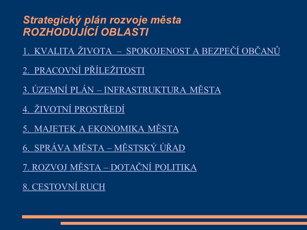 Strategický plán rozvoje města ROZHODUJÍCÍ OBLASTI 1.