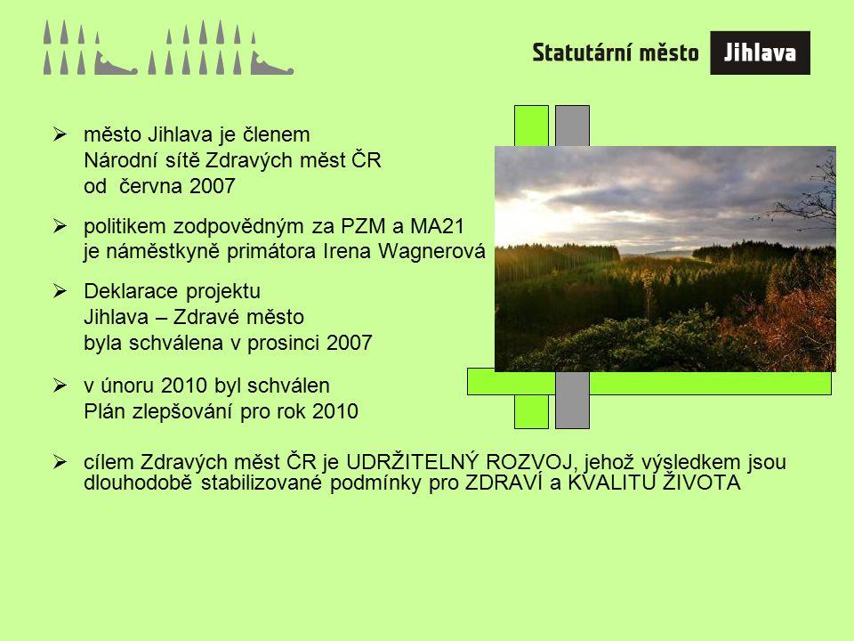  město Jihlava je členem Národní sítě Zdravých měst ČR od června 2007  politikem zodpovědným za PZM a MA21 je náměstkyně primátora Irena Wagnerová  Deklarace projektu Jihlava – Zdravé město byla schválena v prosinci 2007  v únoru 2010 byl schválen Plán zlepšování pro rok 2010  cílem Zdravých měst ČR je UDRŽITELNÝ ROZVOJ, jehož výsledkem jsou dlouhodobě stabilizované podmínky pro ZDRAVÍ a KVALITU ŽIVOTA