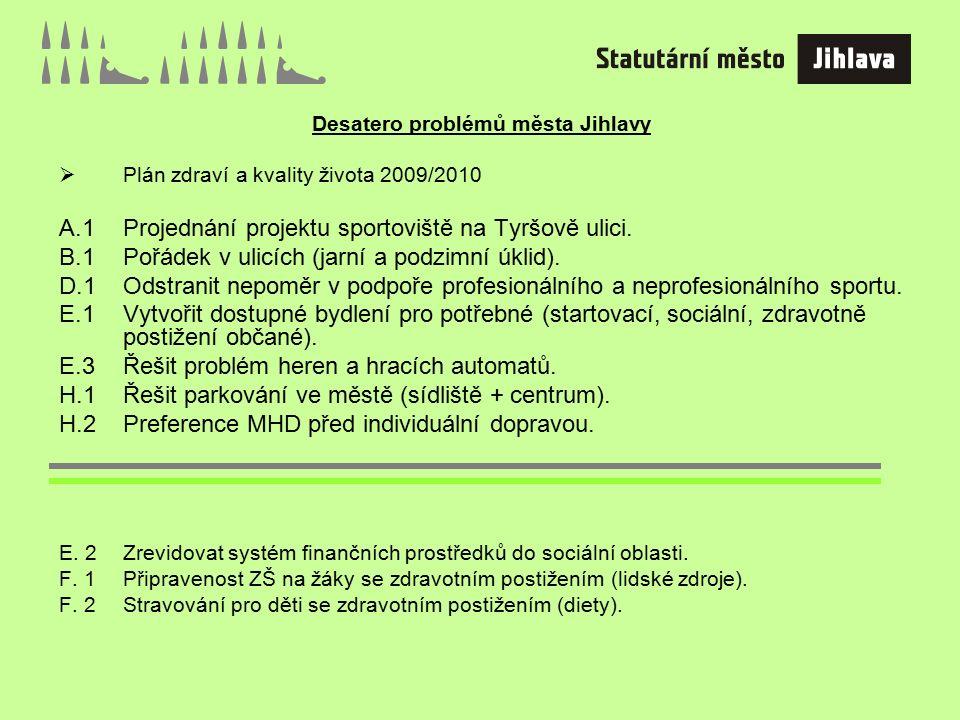 Desatero problémů města Jihlavy  Plán zdraví a kvality života 2009/2010 A.1Projednání projektu sportoviště na Tyršově ulici.