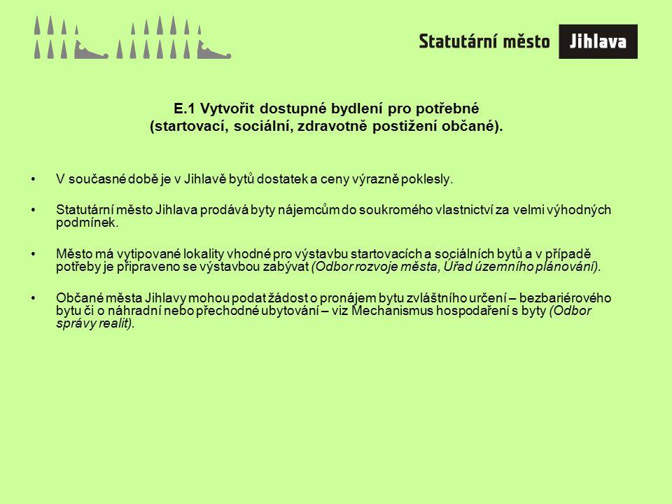 E.3 Řešit problém heren a hracích automatů  Zastupitelstvo město Jihlavy schválilo na svém 25.