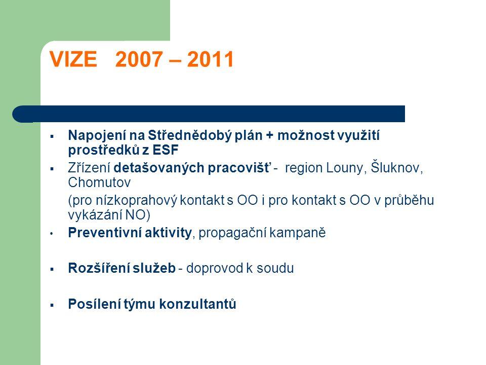 VIZE 2007 – 2011  Napojení na Střednědobý plán + možnost využití prostředků z ESF  Zřízení detašovaných pracovišť - region Louny, Šluknov, Chomutov