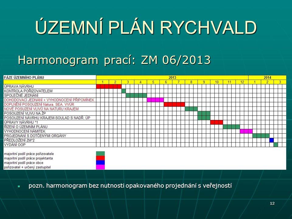 12 ÚZEMNÍ PLÁN RYCHVALD Harmonogram prací: ZM 06/2013 pozn.