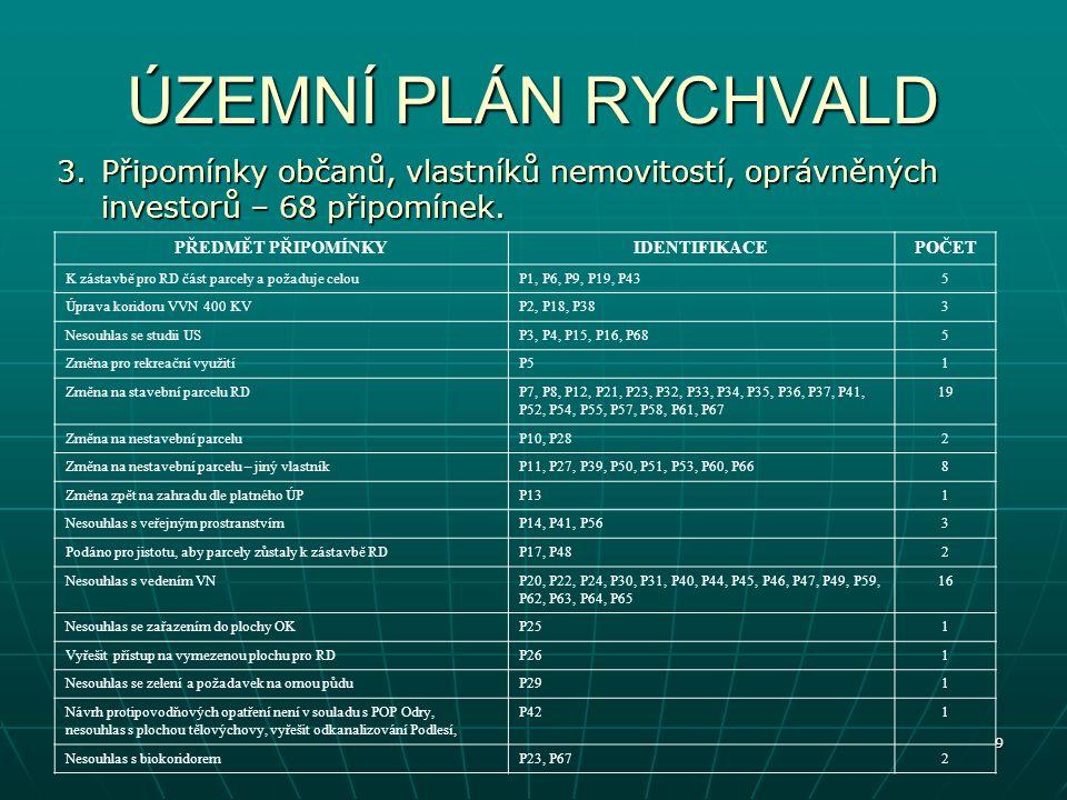 9 ÚZEMNÍ PLÁN RYCHVALD 3.Připomínky občanů, vlastníků nemovitostí, oprávněných investorů – 68 připomínek.