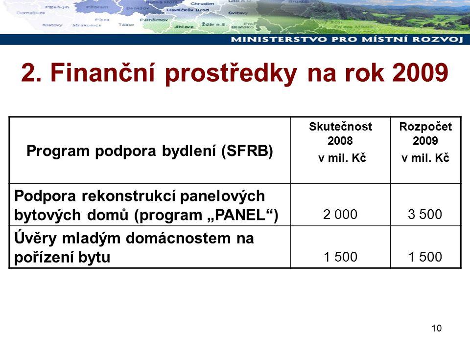10 2. Finanční prostředky na rok 2009 Program podpora bydlení (SFRB) Skutečnost 2008 v mil. Kč Rozpočet 2009 v mil. Kč Podpora rekonstrukcí panelových