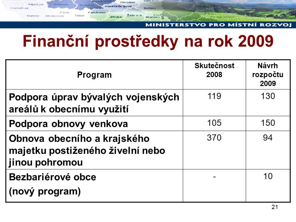 21 Finanční prostředky na rok 2009 Program Skutečnost 2008 Návrh rozpočtu 2009 Podpora úprav bývalých vojenských areálů k obecnímu využití 119130 Podp