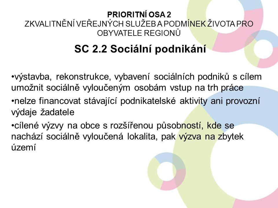 SC 2.2 Sociální podnikání výstavba, rekonstrukce, vybavení sociálních podniků s cílem umožnit sociálně vyloučeným osobám vstup na trh práce nelze fina