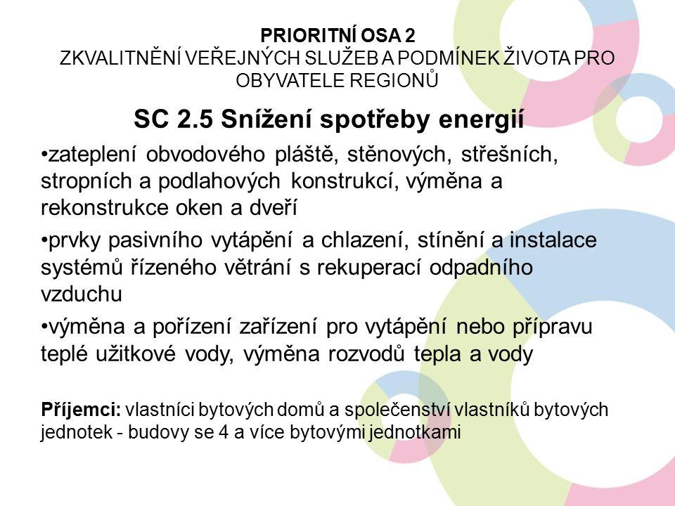 SC 2.5 Snížení spotřeby energií zateplení obvodového pláště, stěnových, střešních, stropních a podlahových konstrukcí, výměna a rekonstrukce oken a dv