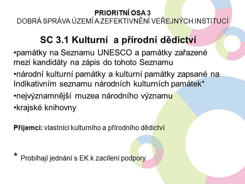 SC 3.2 eGovernment rozšíření, propojení, konsolidace datového fondu, zajištění úplného elektronického podání a elektronizaci agend (např.
