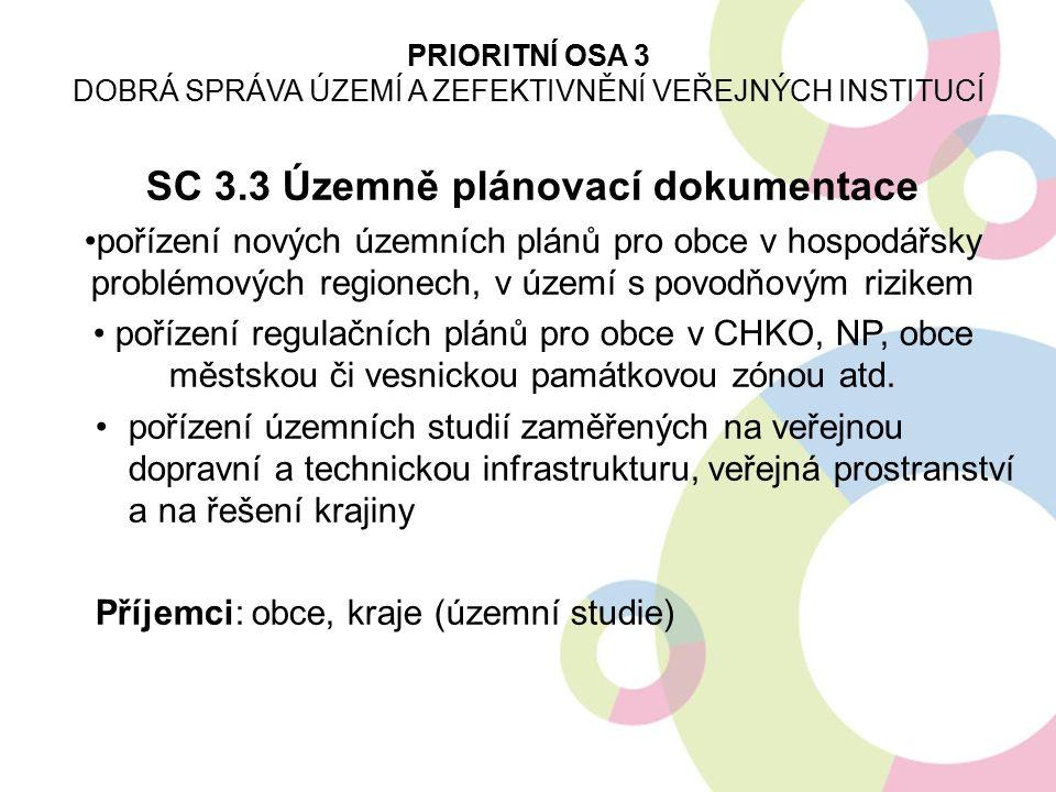 HARMONOGRAM Aktuální verze PD IROP – k 15.12.2014 Probíhá vyjednávání s EK Schválení programu – do polovina r.