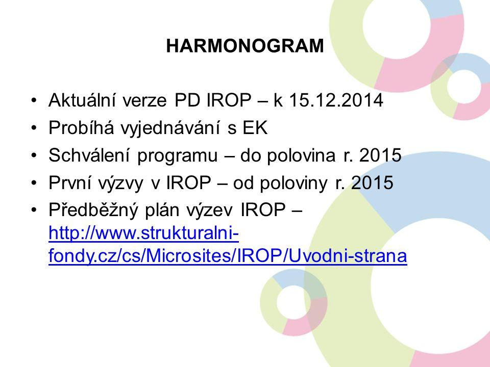 HARMONOGRAM Aktuální verze PD IROP – k 15.12.2014 Probíhá vyjednávání s EK Schválení programu – do polovina r. 2015 První výzvy v IROP – od poloviny r