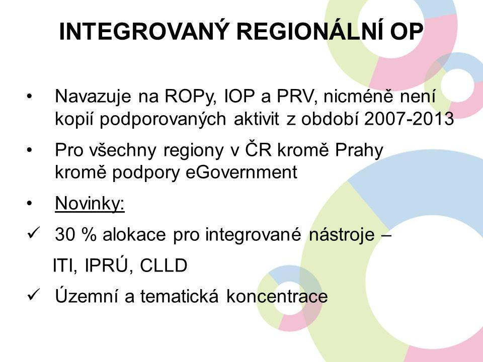 Navazuje na ROPy, IOP a PRV, nicméně není kopií podporovaných aktivit z období 2007-2013 Pro všechny regiony v ČR kromě Prahy kromě podpory eGovernmen