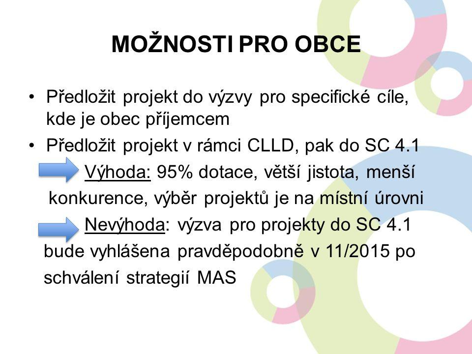 MOŽNOSTI PRO OBCE Předložit projekt do výzvy pro specifické cíle, kde je obec příjemcem Předložit projekt v rámci CLLD, pak do SC 4.1 Výhoda: 95% dota