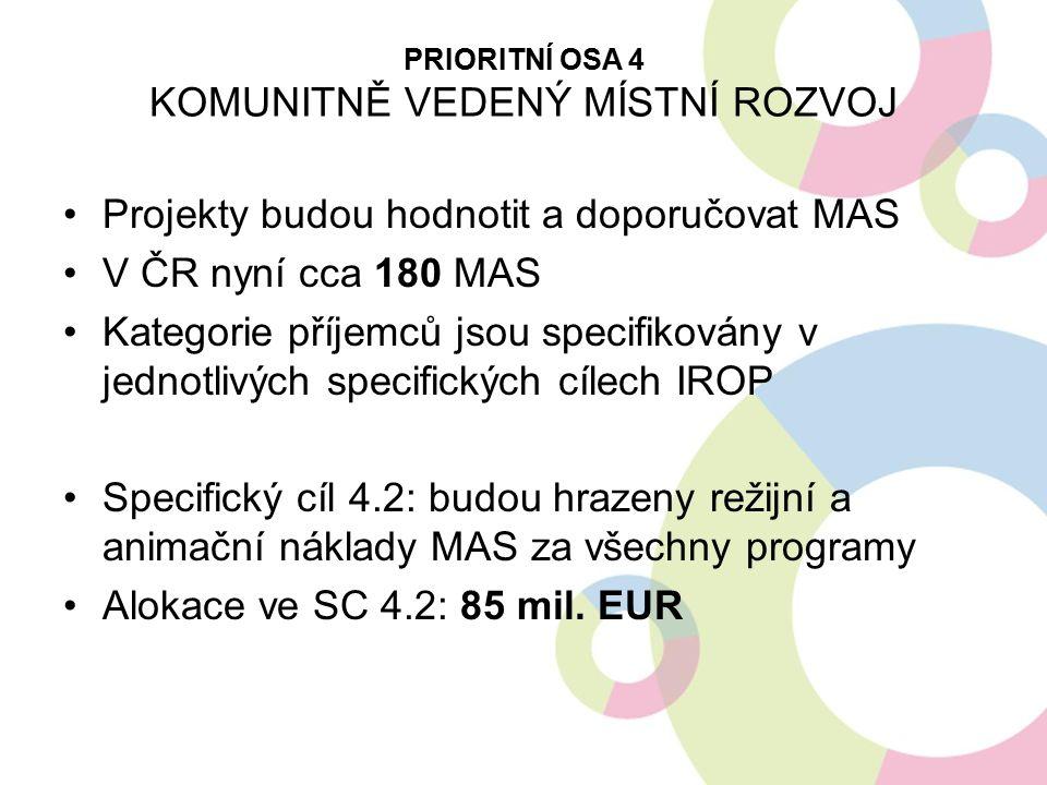 PRIORITNÍ OSA 4 KOMUNITNĚ VEDENÝ MÍSTNÍ ROZVOJ Projekty budou hodnotit a doporučovat MAS V ČR nyní cca 180 MAS Kategorie příjemců jsou specifikovány v