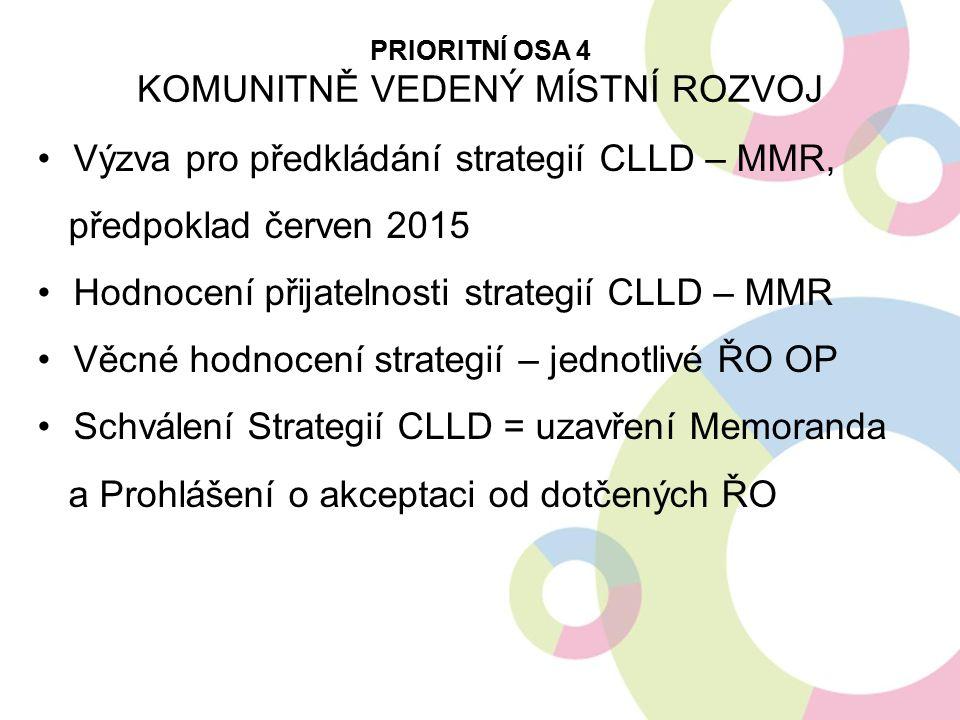 PRIORITNÍ OSA 4 KOMUNITNĚ VEDENÝ MÍSTNÍ ROZVOJ Výzva pro předkládání strategií CLLD – MMR, předpoklad červen 2015 Hodnocení přijatelnosti strategií CL