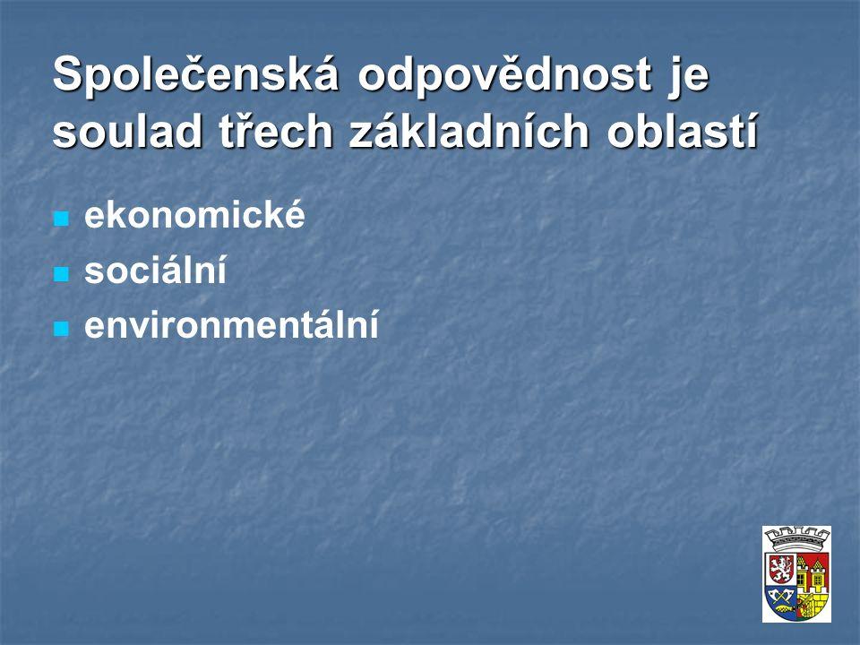 Společenská odpovědnost je soulad třech základních oblastí ekonomické sociální environmentální