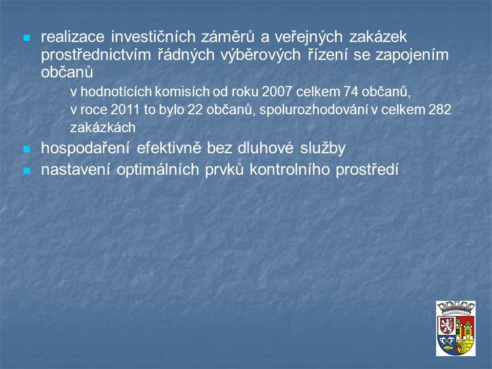 realizace investičních záměrů a veřejných zakázek prostřednictvím řádných výběrových řízení se zapojením občanů v hodnotících komisích od roku 2007 celkem 74 občanů, v roce 2011 to bylo 22 občanů, spolurozhodování v celkem 282 zakázkách hospodaření efektivně bez dluhové služby nastavení optimálních prvků kontrolního prostředí