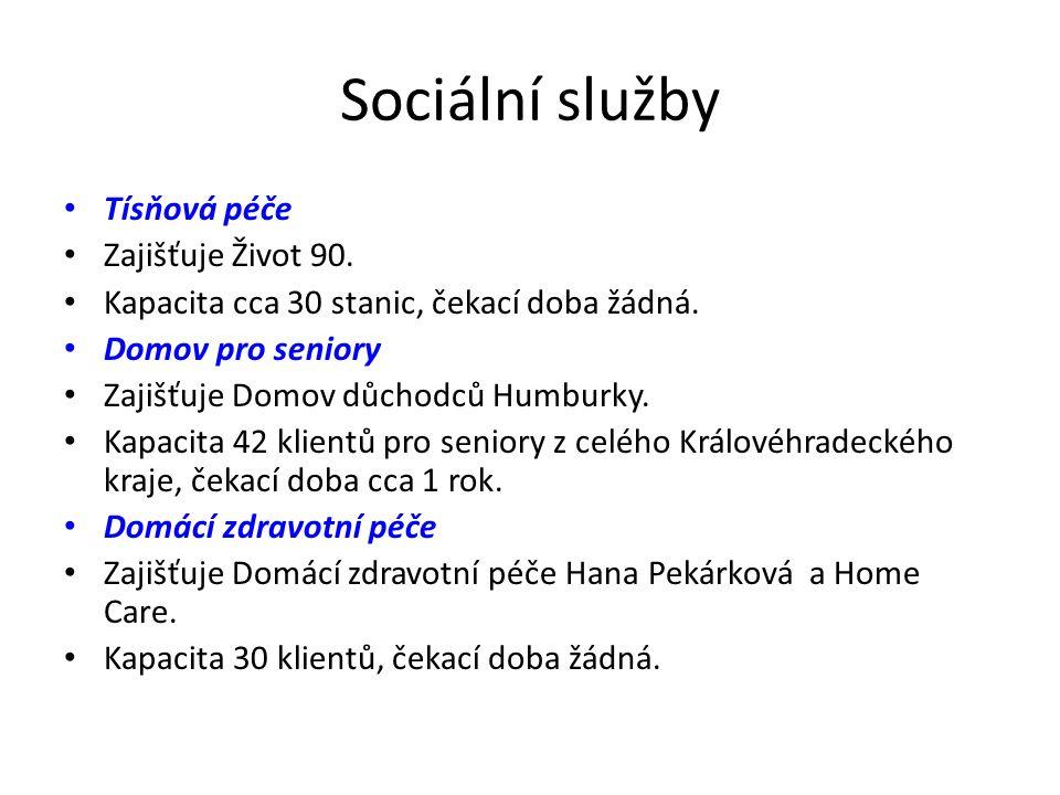 Sociální služby Tísňová péče Zajišťuje Život 90. Kapacita cca 30 stanic, čekací doba žádná.