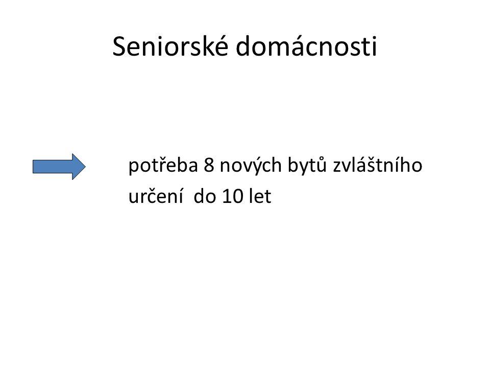 """Souhrn návrhů Výstavba nové """"DPS s minimálně 8 byty -Městský objekt v Dukelské ulici -Realizace rok 2013 Náklady: 15 000 000 Kč."""