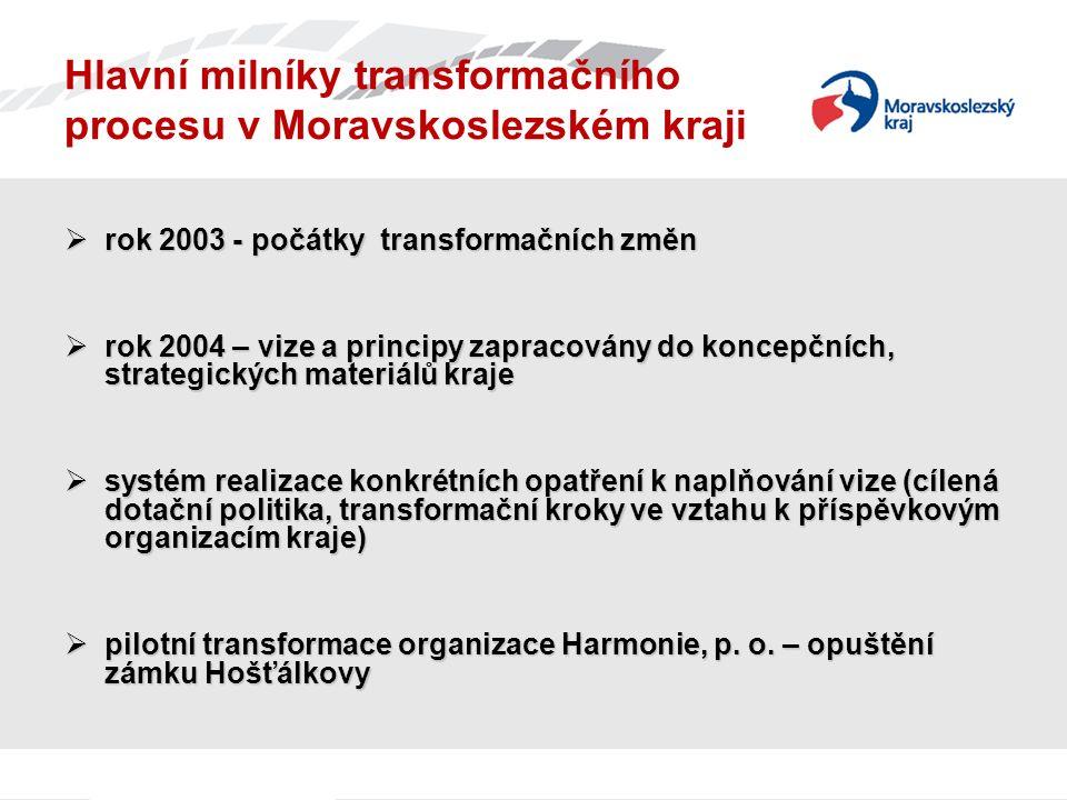 Hlavní milníky transformačního procesu v Moravskoslezském kraji  rok 2003 - počátky transformačních změn  rok 2004 – vize a principy zapracovány do koncepčních, strategických materiálů kraje  systém realizace konkrétních opatření k naplňování vize (cílená dotační politika, transformační kroky ve vztahu k příspěvkovým organizacím kraje)  pilotní transformace organizace Harmonie, p.