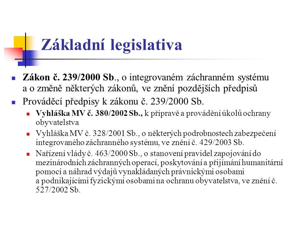 Základní legislativa Zákon č.