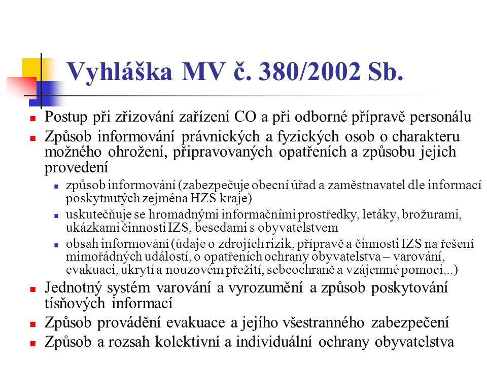 Vyhláška MV č. 380/2002 Sb.