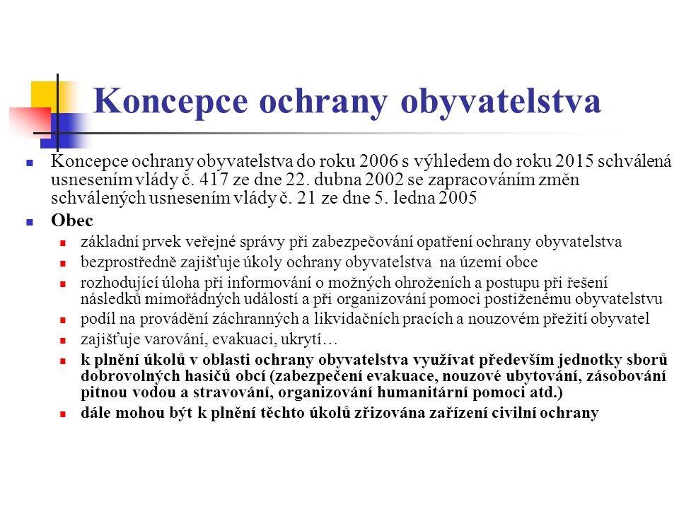 Zařízení civilní ochrany (ZCO) Vyhláška č.