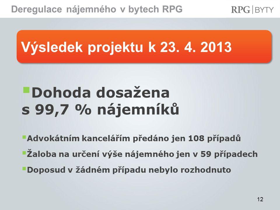 Výsledek projektu k 23. 4.