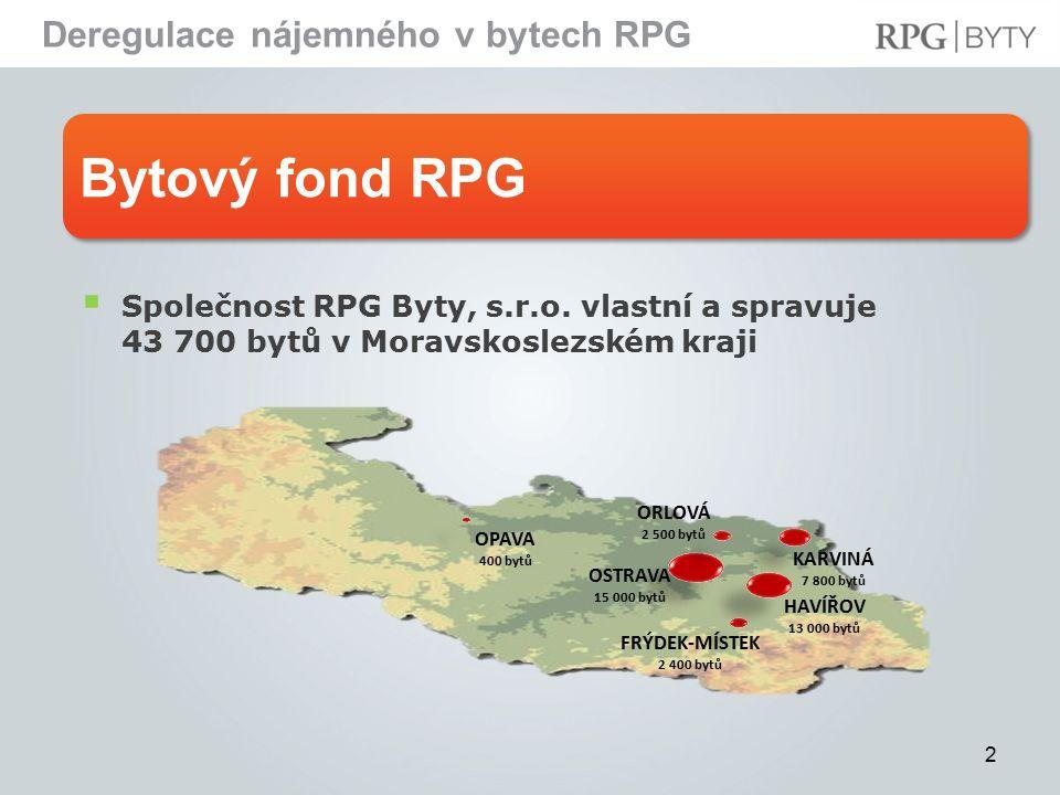 Plnění slibů nájemníkům Deregulace nájemného v bytech RPG 13  Veškeré prostředky získané díky navýšení nájemného jsou investovány ve prospěch nájemníků do zkvalitnění jejich bydlení  Výměna oken bude dokončena již v roce 2013  RPG Fond Bydlení