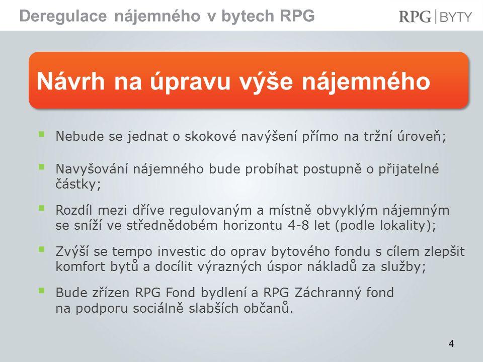 Výhody pro nájemníky Deregulace nájemného v bytech RPG 5  Zachování nebo získání všech výhod plynoucích z nájmu sjednaného na dobu neurčitou;  Získání dlouhodobé jistoty, jaká bude ve sjednaném období výše nájemného;  Zařazení bytu do investičního plánu – veřejný závazek výměny oken do konce roku 2014;  Vznik nároku na čerpání příspěvku z RPG Fondu bydlení;  Možnost čerpání příspěvku z RPG Záchranného fondu.
