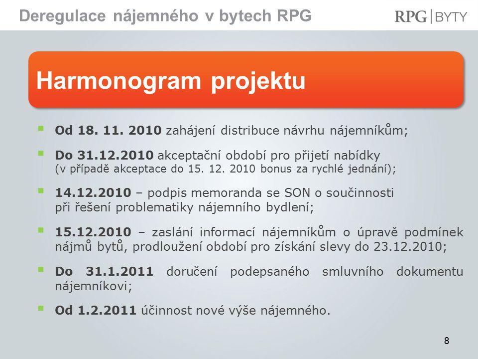 Realizace projektu Deregulace nájemného v bytech RPG 9 18.