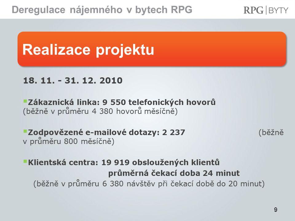 Výsledek projektu k 31.12.