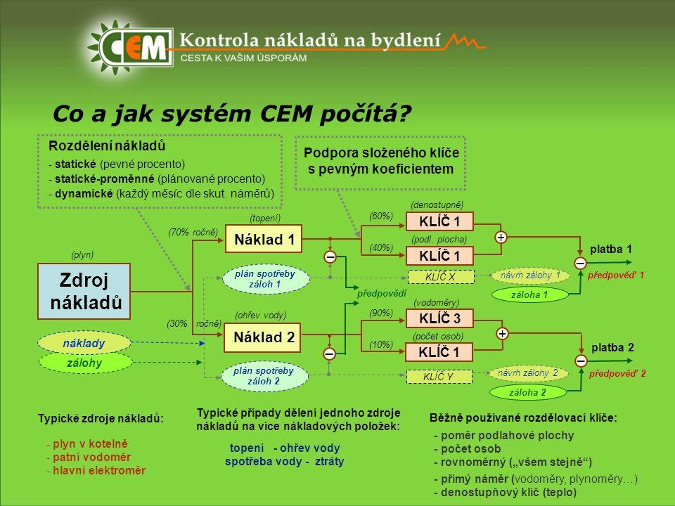 Co a jak systém CEM počítá? Zdroj nákladů - plyn v kotelně - patní vodoměr - hlavní elektroměr Náklad 1 Náklad 2 topení - ohřev vody spotřeba vody - z