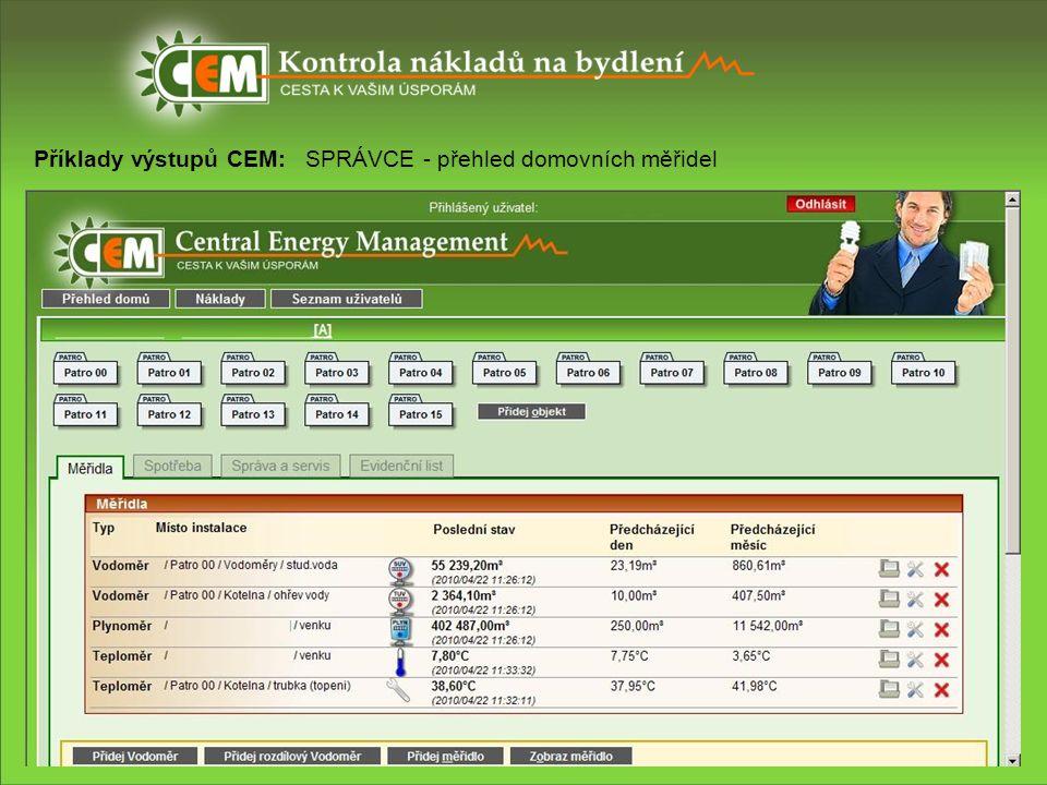 Příklady výstupů CEM: SPRÁVCE - přehled domovních měřidel