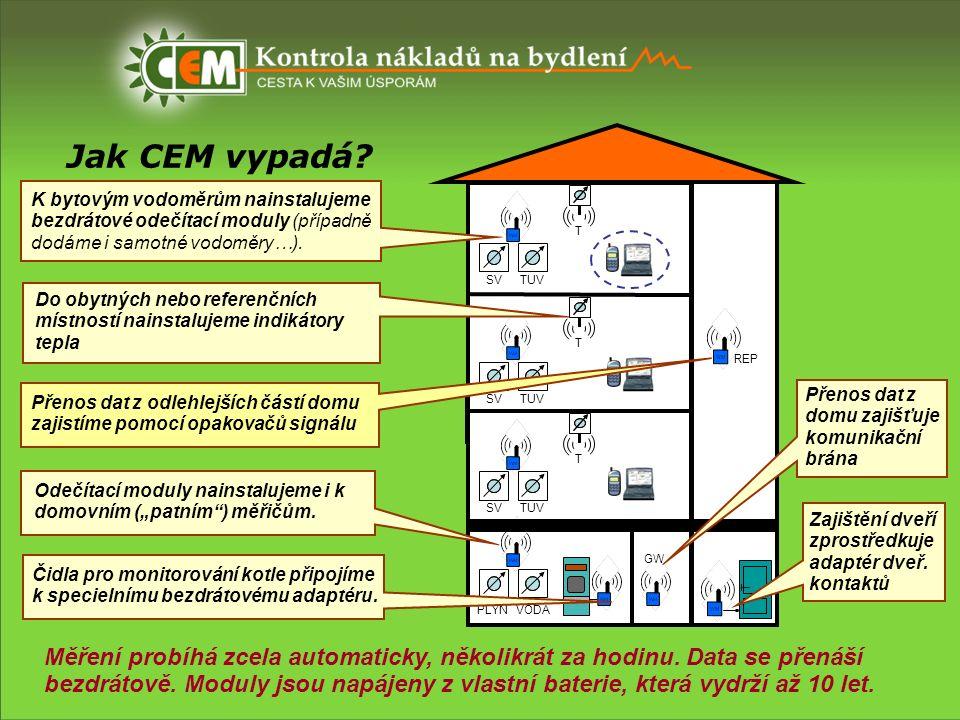  Společné náklady na on-line sběr dat: 1 ethernet gateway: 2600 Kč 0 - 1 repeater: (0 ÷ 2100) Kč v průměru cca: 3 650,- Kč/dům  Měření ve společných prostorech (patní měřidla, kotelna…): 2 – 4 teplotní indikátory (1200 ÷ 2400) Kč 1 – 2 odečítací moduly(1200 ÷ 2400) Kč 1 – 2 dveřní kontakty (1000 ÷ 2000) Kč v průměru cca 5 čidel za cca: 5 100,- Kč/dům = průměrné pořizovací náklady na dům: 14 250,- Kč = průměrné provozní náklady: 200,- Kč měsíčně  Náklady na montáž: montáž 5 až 10 prvků: (2000 ÷ 3000) Kč projekt a nastavení: 3000 Kč v průměru cca: 5 500,- Kč/dům Minimální varianta: měření ve společných prostorech Získáte: - kompletní přehled o spotřebě domu, o průběžných nákladech… - on-line informace o činnosti otopné soustavy, anomáliích… - informace o vstupu do režimových místností