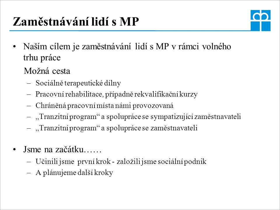 Zaměstnávání lidí s MP Naším cílem je zaměstnávání lidí s MP v rámci volného trhu práce Možná cesta –Sociálně terapeutické dílny –Pracovní rehabilitac