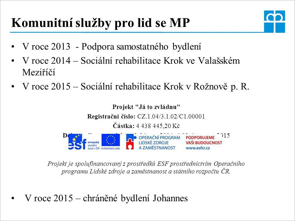 Komunitní služby pro lid se MP V roce 2013 - Podpora samostatného bydlení V roce 2014 – Sociální rehabilitace Krok ve Valašském Meziříčí V roce 2015 – Sociální rehabilitace Krok v Rožnově p.