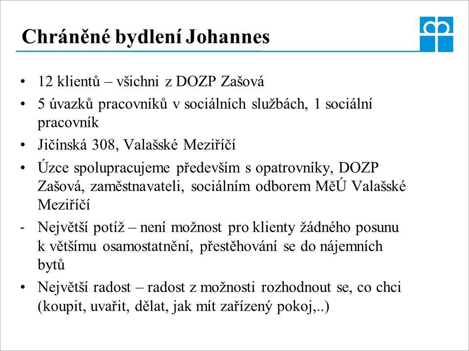 Chráněné bydlení Johannes 12 klientů – všichni z DOZP Zašová 5 úvazků pracovníků v sociálních službách, 1 sociální pracovník Jičínská 308, Valašské Me