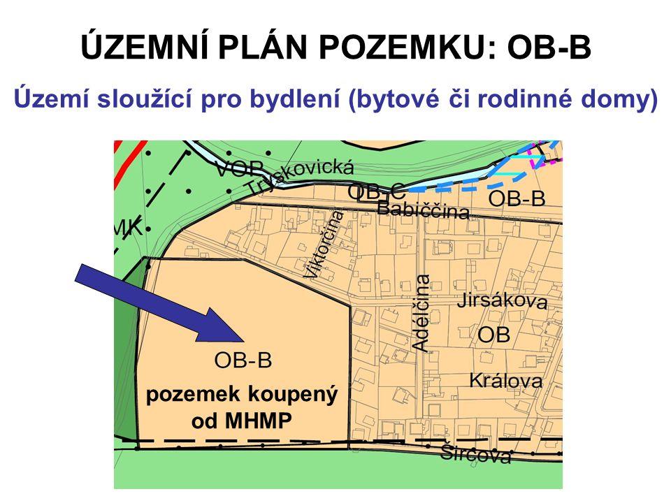 ÚZEMNÍ PLÁN POZEMKU: OB-B Území sloužící pro bydlení (bytové či rodinné domy) pozemek koupený od MHMP