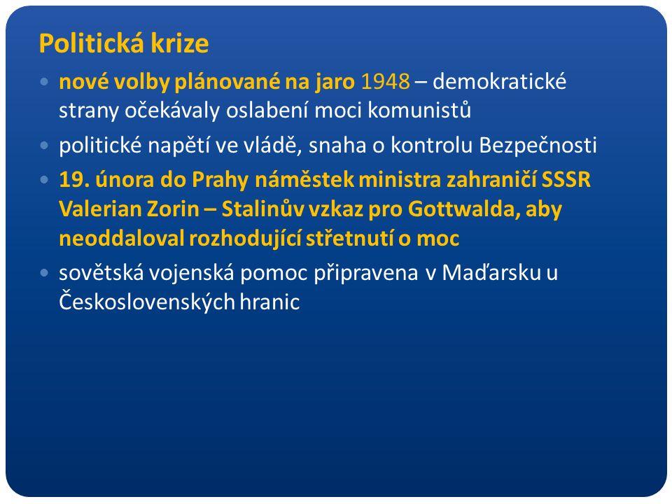 Únorový komunistický převrat 1948 20.února 1948 podalo 12 ministrů tří nekomunistických stran ve vládě demisi (národně socialistické, lidové a slovenské Demokratické strany)