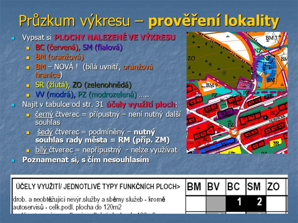 Průzkum výkresu – prověření lokality Vypsat si PLOCHY NALEZENÉ VE VÝKRESU Vypsat si PLOCHY NALEZENÉ VE VÝKRESU BC (červená), SM (fialová) BC (červená), SM (fialová) BM (oranžová) BM (oranžová) BM – NOVÁ .