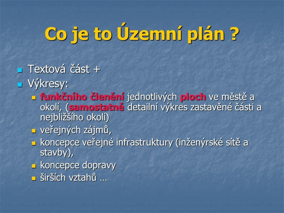 Co je to Územní plán .