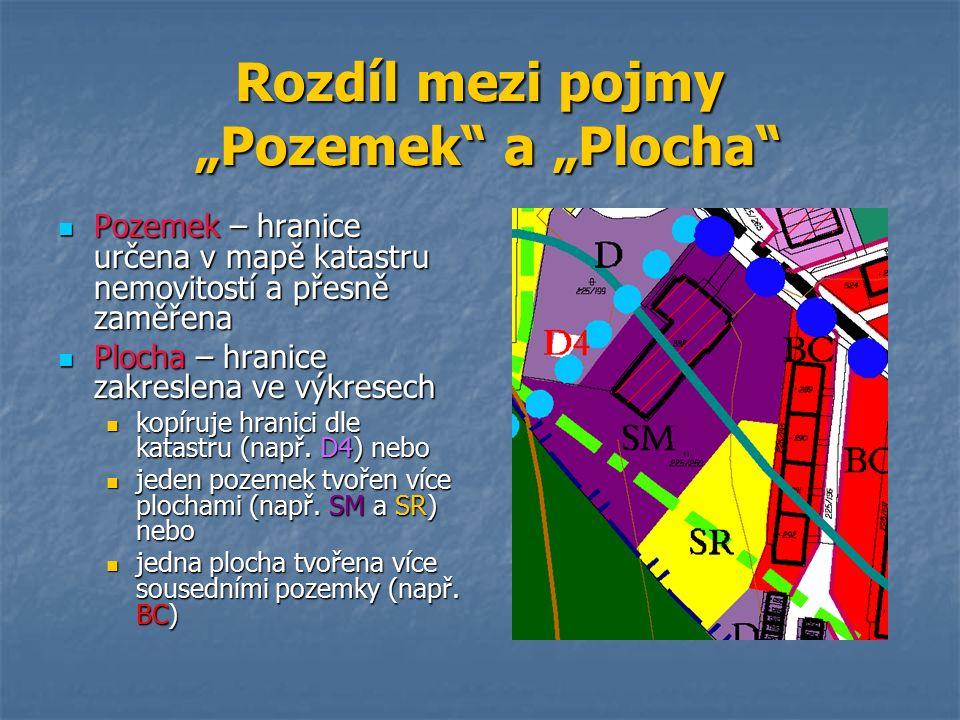 """Rozdíl mezi pojmy """"Pozemek a """"Plocha Pozemek – hranice určena v mapě katastru nemovitostí a přesně zaměřena Pozemek – hranice určena v mapě katastru nemovitostí a přesně zaměřena Plocha – hranice zakreslena ve výkresech Plocha – hranice zakreslena ve výkresech kopíruje hranici dle katastru (např."""