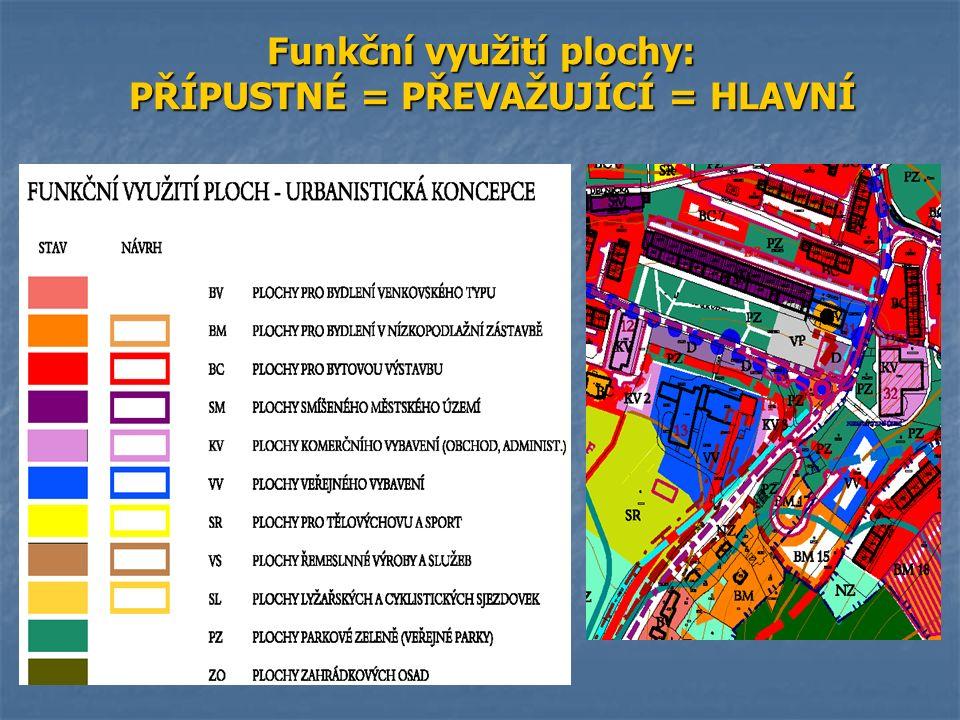 Funkční využití plochy: PŘÍPUSTNÉ = PŘEVAŽUJÍCÍ = HLAVNÍ