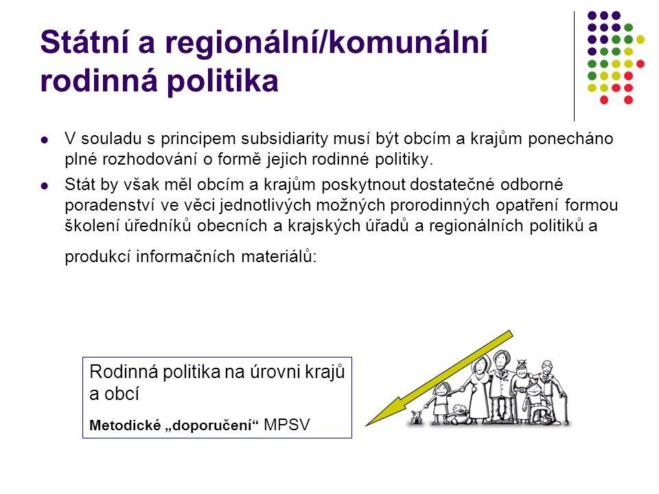 Státní a regionální/komunální rodinná politika V souladu s principem subsidiarity musí být obcím a krajům ponecháno plné rozhodování o formě jejich ro