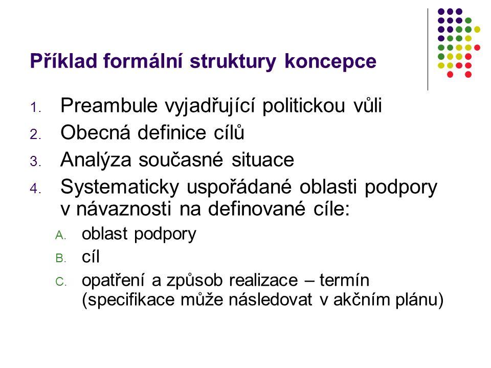 Příklad formální struktury koncepce 1. Preambule vyjadřující politickou vůli 2. Obecná definice cílů 3. Analýza současné situace 4. Systematicky uspoř