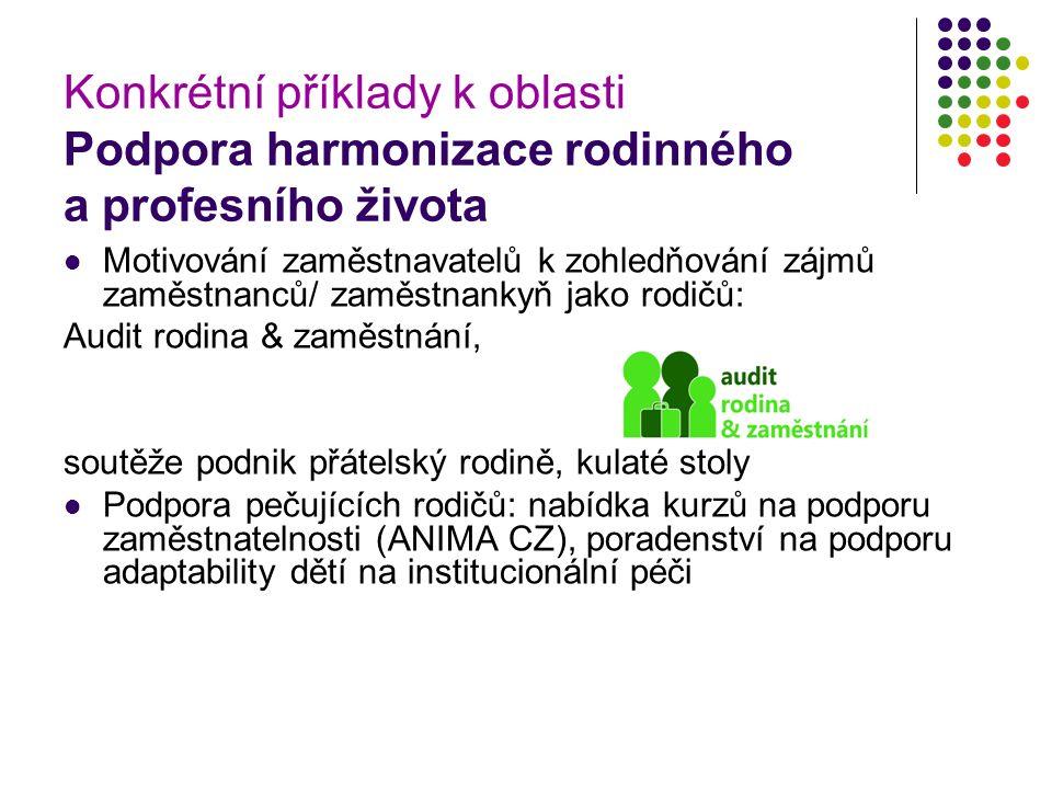 Konkrétní příklady k oblasti Podpora harmonizace rodinného a profesního života Motivování zaměstnavatelů k zohledňování zájmů zaměstnanců/ zaměstnankyň jako rodičů: Audit rodina & zaměstnání, soutěže podnik přátelský rodině, kulaté stoly Podpora pečujících rodičů: nabídka kurzů na podporu zaměstnatelnosti (ANIMA CZ), poradenství na podporu adaptability dětí na institucionální péči