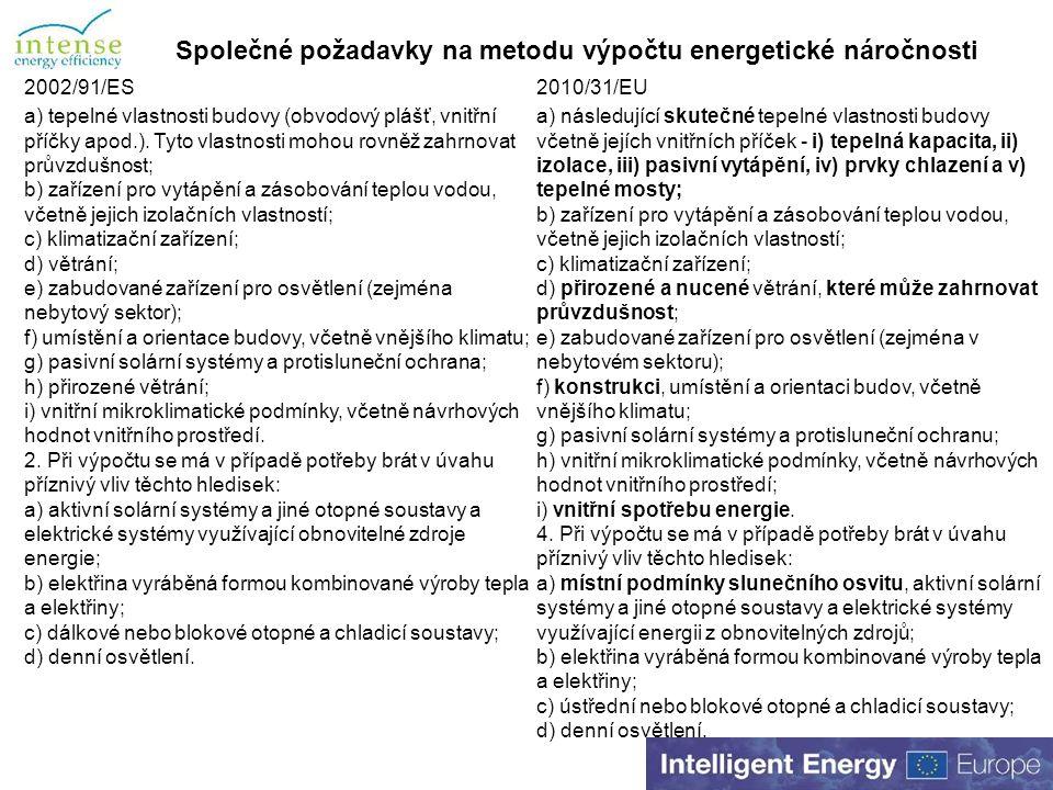2002/91/ES2010/31/EU a) tepelné vlastnosti budovy (obvodový plášť, vnitřní příčky apod.).