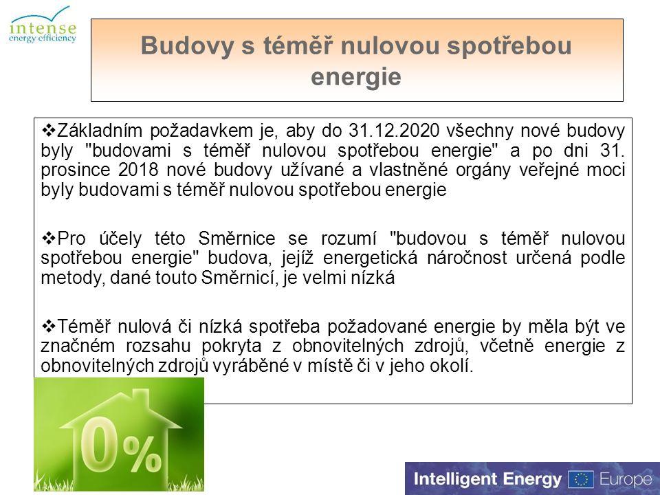 Budovy s téměř nulovou spotřebou energie  Základním požadavkem je, aby do 31.12.2020 všechny nové budovy byly budovami s téměř nulovou spotřebou energie a po dni 31.