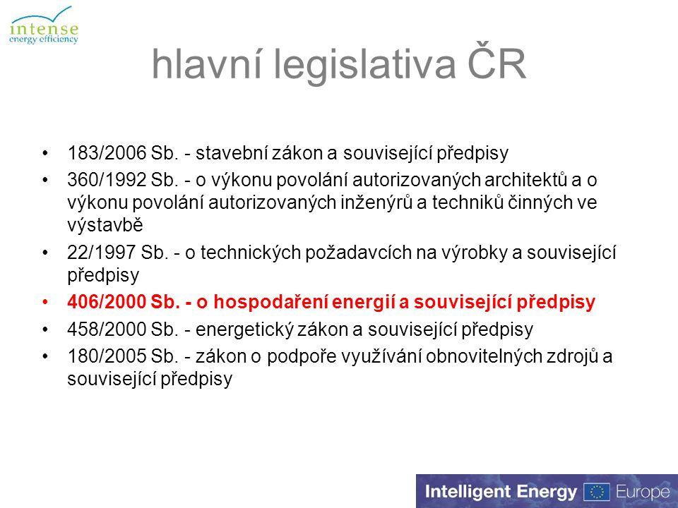 hlavní legislativa ČR 183/2006 Sb. - stavební zákon a související předpisy 360/1992 Sb.